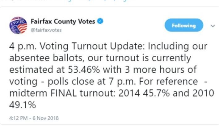 fairfaxvote