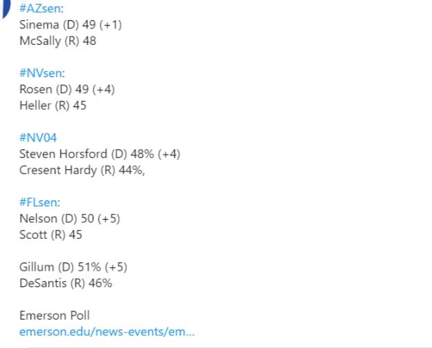 final polls