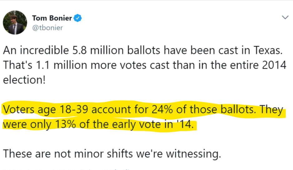 tx early vote.png